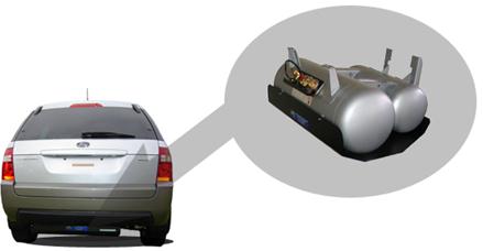 LPG Car